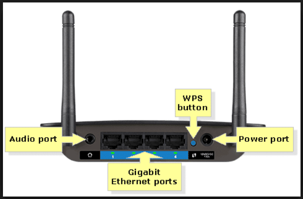 router overview