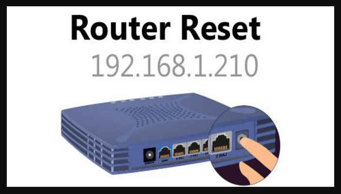 192.168.1.210 Router